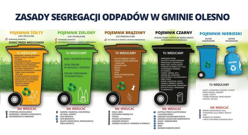 odpady.jpeg