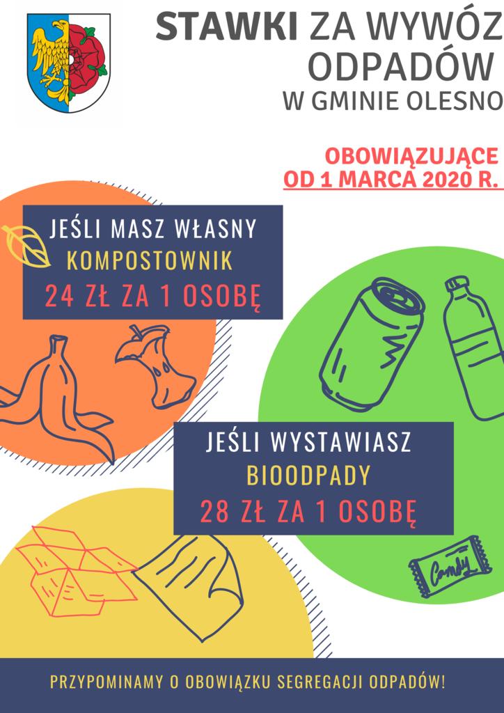 śmieci marzec 2020.png