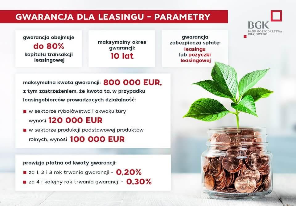 Gwarancja dla leasingu - parametry.jpeg