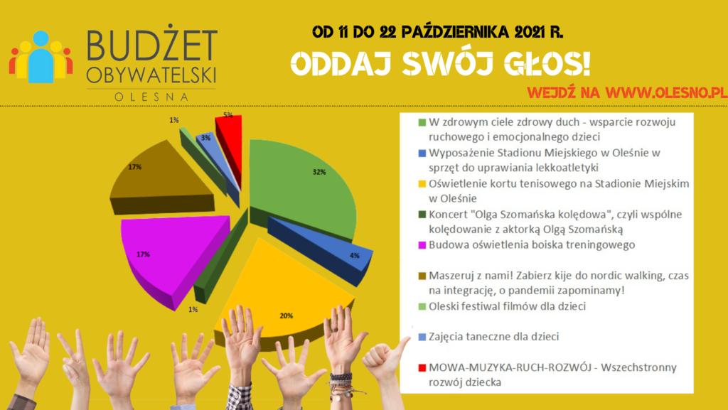 wyniki 13.png