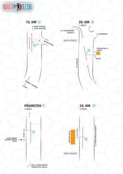 Galeria Mapa trasy Maratonu